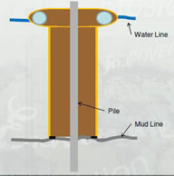 pile extraction silt barrier